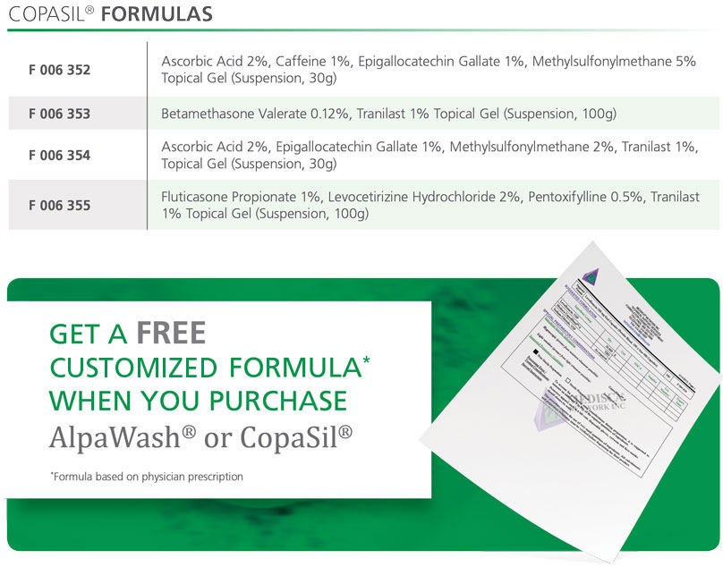 CopaSil Scar Treatment Compounding Formulas